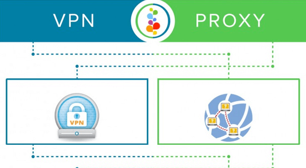Fire VPN Proxy :: AddonBrowser